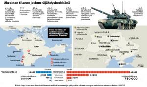 Ukrainan-kriisi-Miten-näkyy-Suomen-rajalla